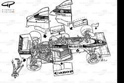 Williams FW10 1985 exploded-detail developments