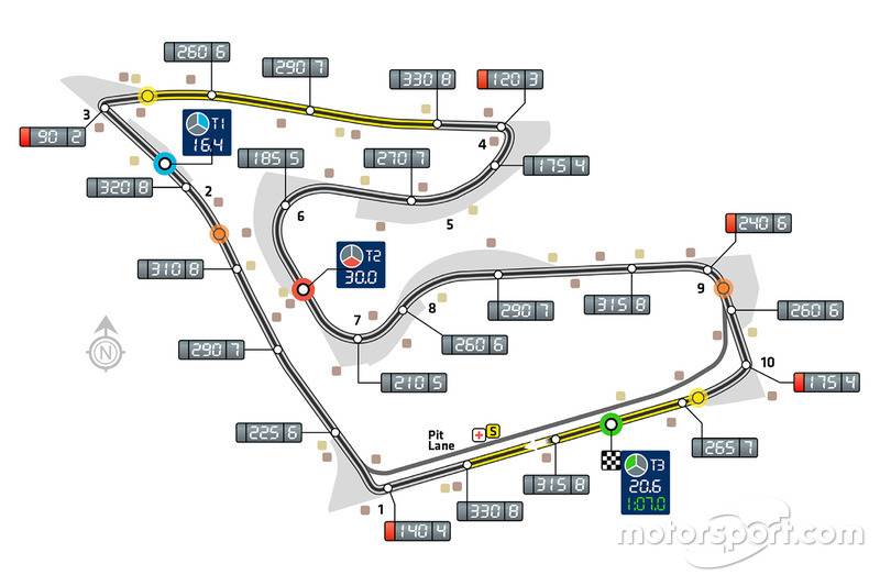 F1】レッドブルリンクのコーナー数を合計10に変更。MotoGP基準に