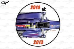 2014 side pods new regulation