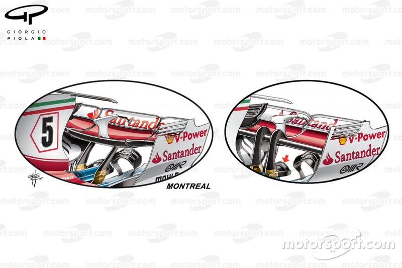Comparaison des ailerons arrière de la Ferrari SF70H, GP du Canada