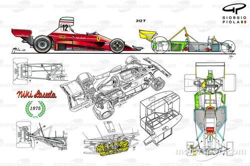 Formule 1 1975