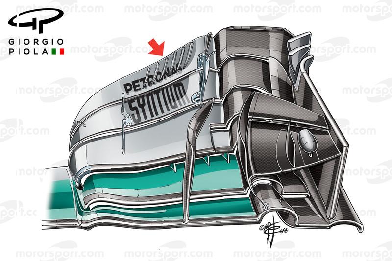 Mercedes W07, переднє крило, Гран Прі Канади