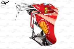 Ferrari F14 T sidepod airflow conditioner split into two