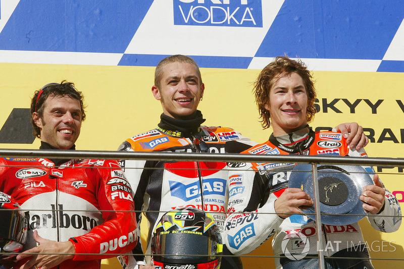 №32. Гран При Австралии, 2003 год