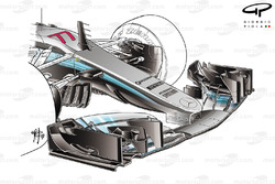 Mercedes F1 W08, Frontflügel, alte Version