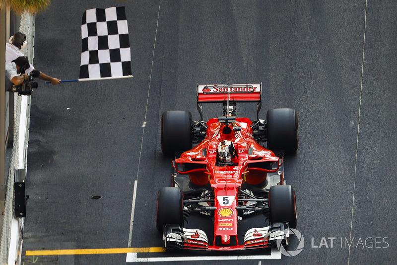 Формула 1 ГП Монако: положение в чемпионате