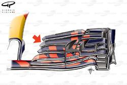 Alerón delantero del Red Bull RB13  en el GP de Abu Dhabi