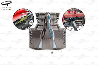 Ferrari SF71H canales de piso