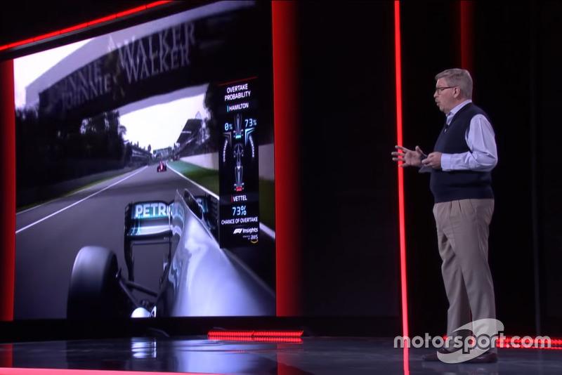 Ross Brawn, manager sportif de la F1, s'exprime sur la diffusion TV de la discipline en 2019