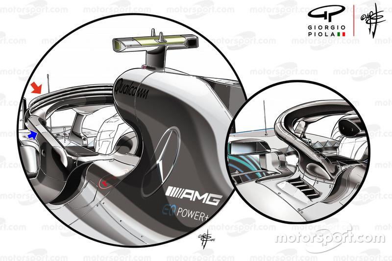 Варианты Halo на Mercedes F1 W09