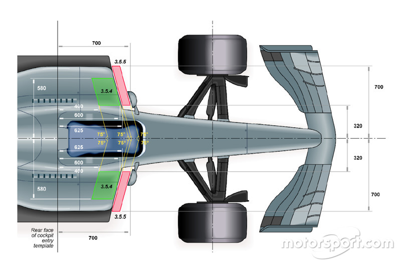 FIA diagram