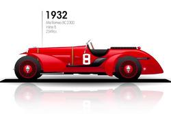 1932 Alfa Romeo 8C 2300