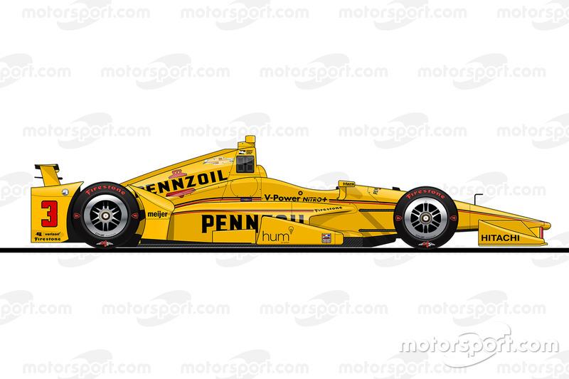 Startpositie 9: Helio Castroneves (Penske-Chevrolet)