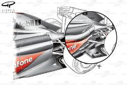 McLaren MP4-24 2009 Nurburgring floor development