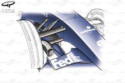 Williams FW28 2006 front suspension detail