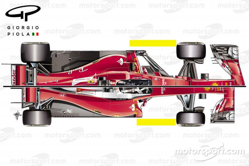 Порівняння головного виду Ferrari SF70H та SF16-H