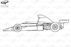 McLaren M23 1975 года: вид сбоку