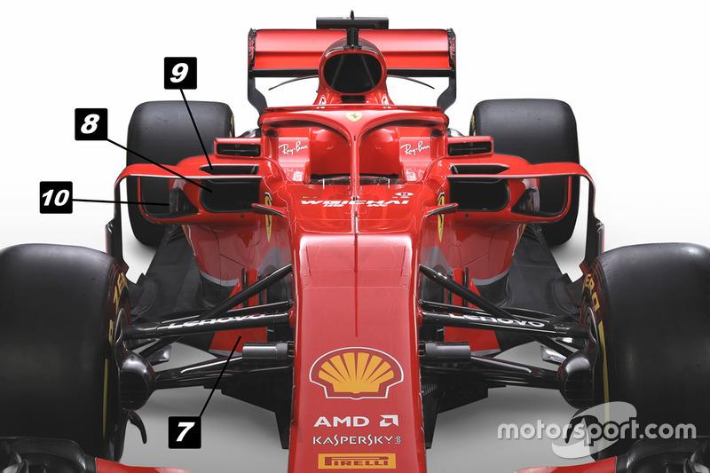 Détails de l'avant de la Ferrari SF71H