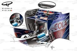 L'aileron arrière de la Toro Rosso STR11