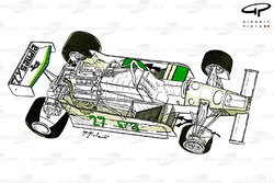 Williams FW07 1979, panoramica dettagliata