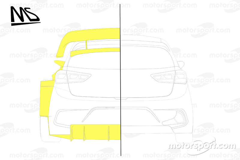 Hyundai comparasión