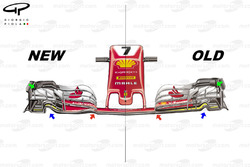 Ferrari SF70H new vs old front wing comparison