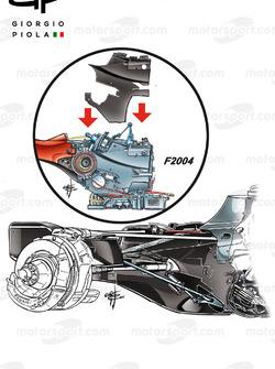 Getriebe, Ferrari F2004 und Mercedes W04