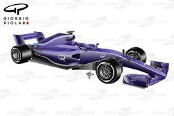 2017 regulaciones aerodinámicas, vista 3/4