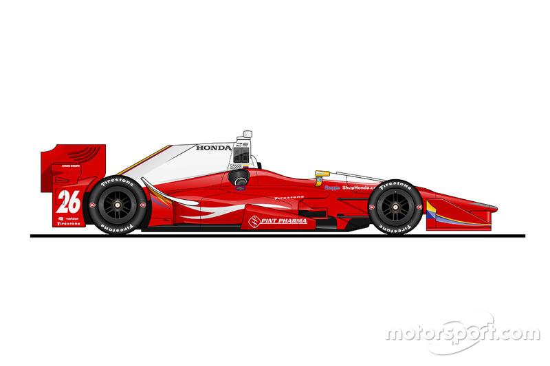 Carlos Munoz, Andretti Autosport, Honda