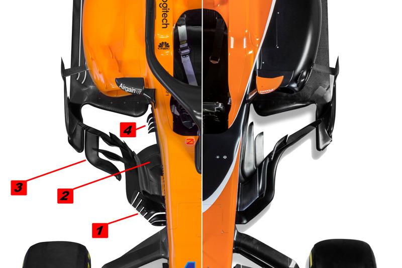Середня частина McLaren MCL33