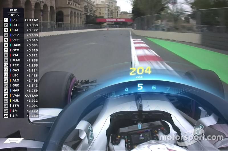 Gráfico del Halo TV F1, Mercedes F1