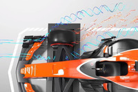 Formel-1-Aerodynamik am Frontflügel