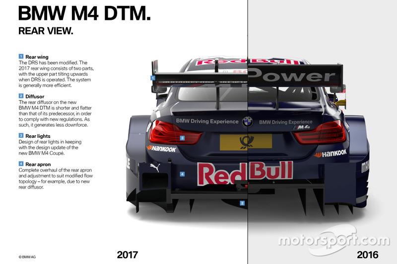 Rear view BMW M4 DTM