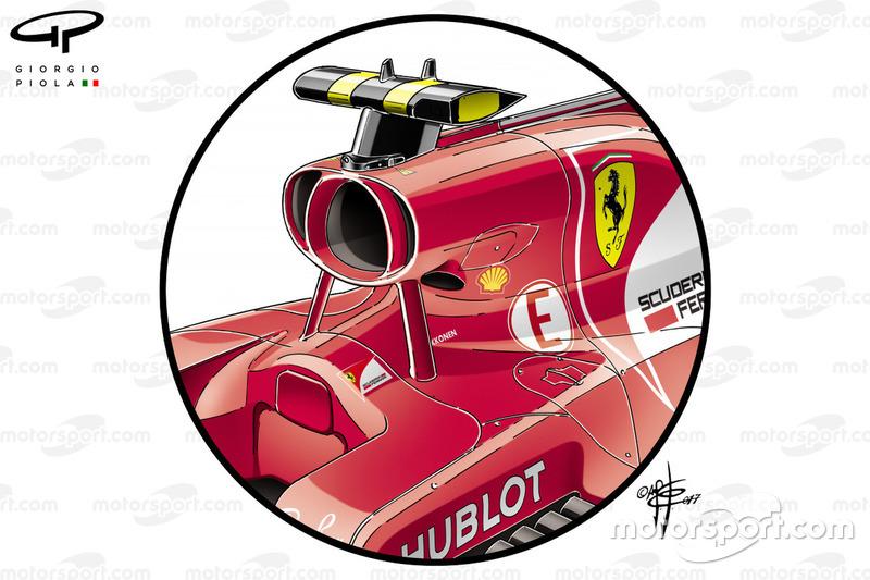 BoÎte à air de la Ferrari SF70H