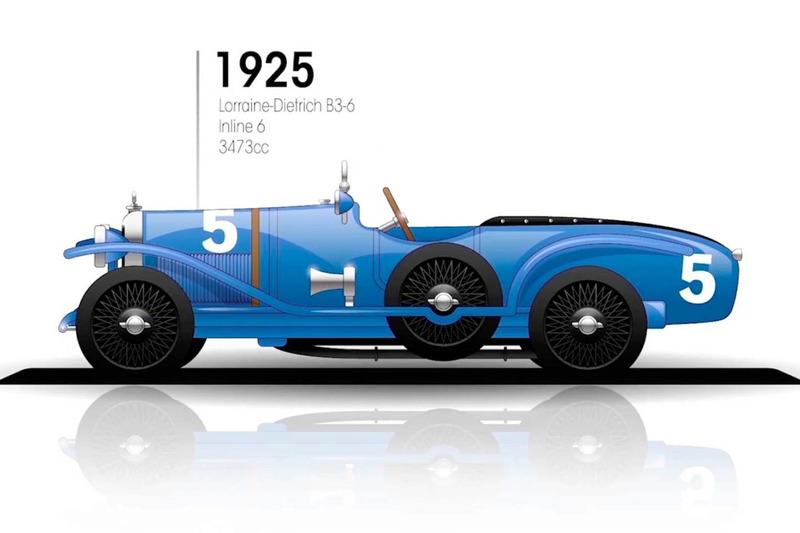 1925: Lorraine-Dietrich B3-6