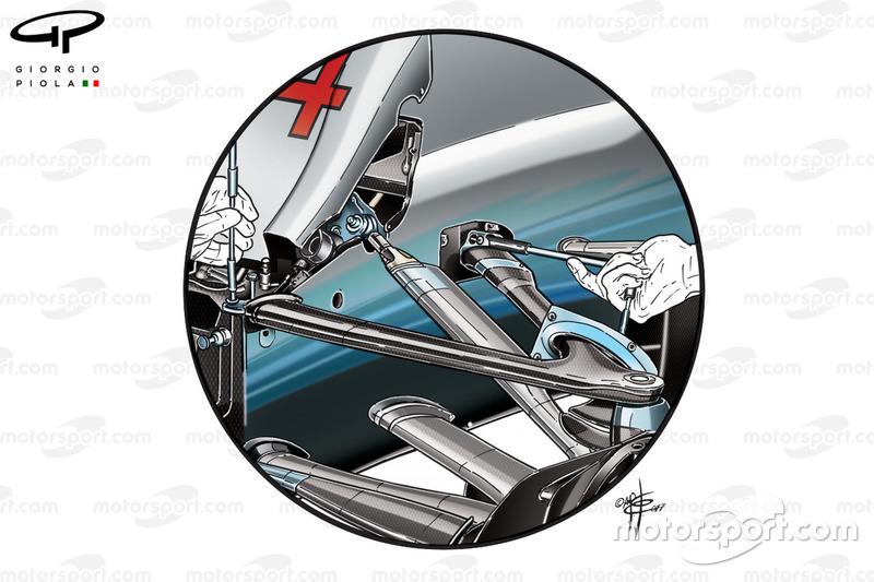 Mercedes W08 ön süspansiyon