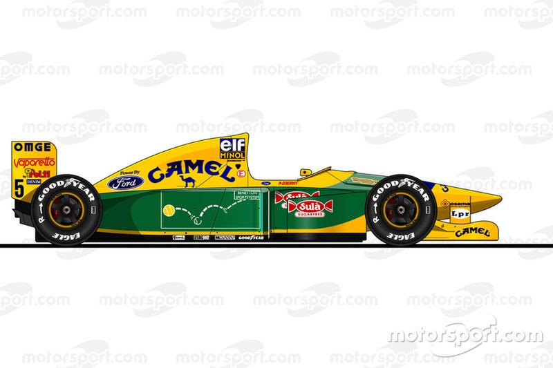 1993赛季:贝纳通B193(福特)