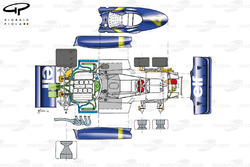 Tyrrell P34 1976 exploded overview