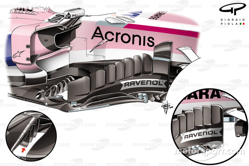 Force India new bargeboard floor comparison