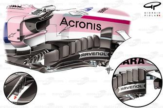 Force India VJM11, comparazione di bargeboard e fondo