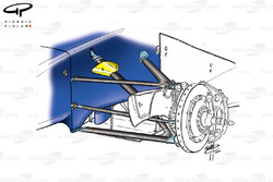 Suspension avant de la Sauber C19