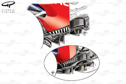 Red Bull RB9 diffuser design