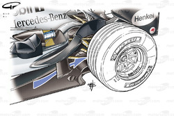 McLaren MP4-20 floor-sidepod fence, used to guide airflow over the floor/diffuser