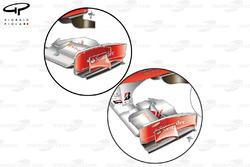 Ferrari F10 front wing changes (upper inset older specification)