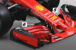 Ferrari SF71H detalle de la nariz