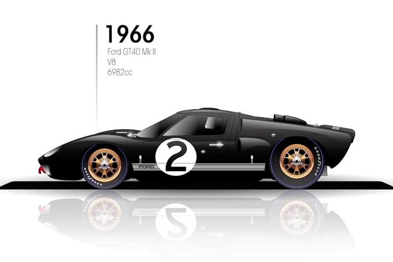 1966: Ford GT40 Mk II