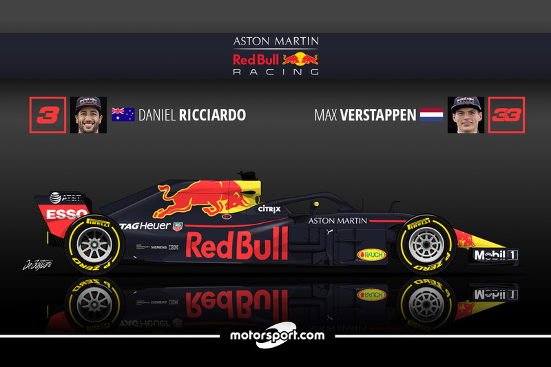 guide f1 2018 red bull ce poil gratter. Black Bedroom Furniture Sets. Home Design Ideas