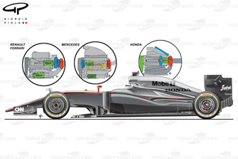 McLaren MP4-30 engine layout comparison