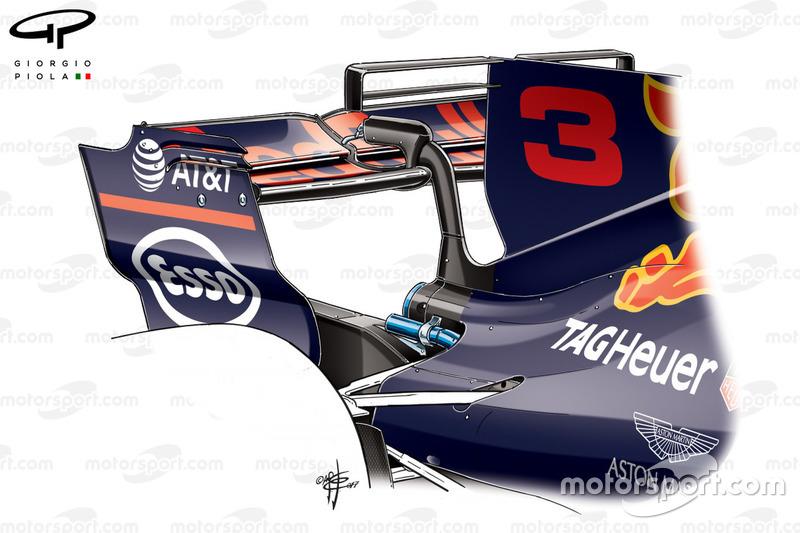 L'aileron arrière de la Red Bull RB13, GP d'Azerbaïdjan