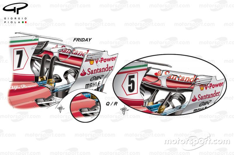 Ferrari SF70H  mini flap, viernes vs carrera comparación, Azerbaiyán GP